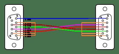 nullmodem-kabel